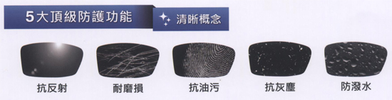 依視路最新鑽潔E-SPF濾藍光鏡片A4鍍膜
